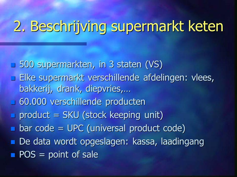 2.2.Beschrijving supermarkt keten 2.