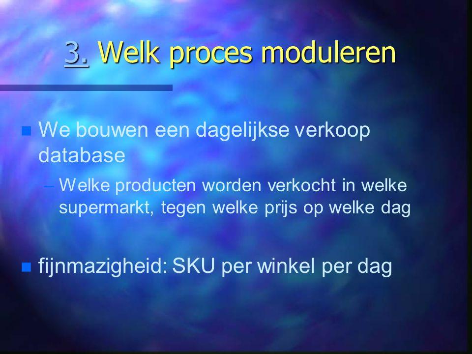 4. Ontwikkelen sterschema 4 dimensies: tijd, product, winkel and promotion