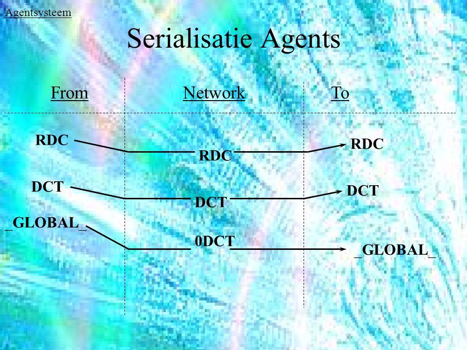Serialisatie Agents RDC _GLOBAL_ RDC _GLOBAL_ FromNetworkTo 0DCT DCT Agentsysteem