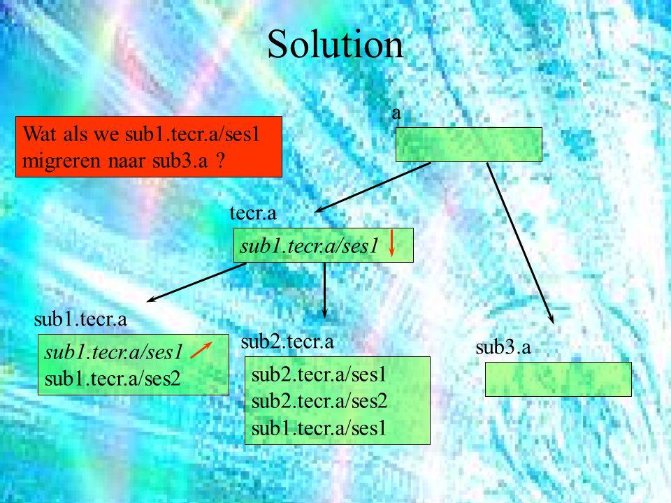 Solution tecr.a sub1.tecr.a sub2.tecr.a sub3.a a sub1.tecr.a/ses1 sub1.tecr.a/ses2 sub2.tecr.a/ses1 sub2.tecr.a/ses2 sub1.tecr.a/ses1 Wat als we sub1.tecr.a/ses1 migreren naar sub3.a ?