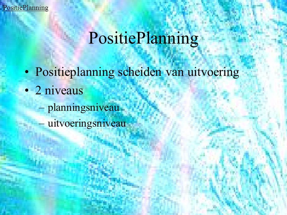 PositiePlanning Positieplanning scheiden van uitvoering 2 niveaus –planningsniveau –uitvoeringsniveau PositiePlanning