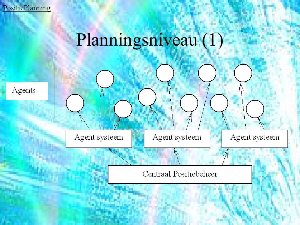 Planningsniveau (1) PositiePlanning