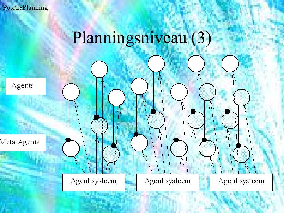 Planningsniveau (3) PositiePlanning