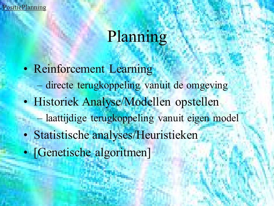 Planning Reinforcement Learning –directe terugkoppeling vanuit de omgeving Historiek Analyse/Modellen opstellen –laattijdige terugkoppeling vanuit eigen model Statistische analyses/Heuristieken [Genetische algoritmen] PositiePlanning