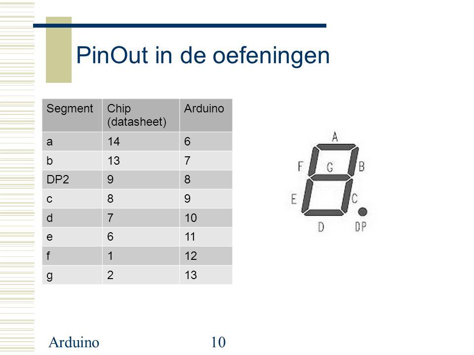 Arduino10 PinOut in de oefeningen SegmentChip (datasheet) Arduino a146 b137 DP298 c89 d710 e611 f112 g213