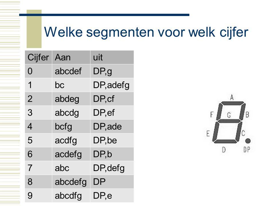 Arduino11 Welke segmenten voor welk cijfer CijferAanuit 0abcdefDP,g 1bcDP,adefg 2abdegDP,cf 3abcdgDP,ef 4bcfgDP,ade 5acdfgDP,be 6acdefgDP,b 7abcDP,defg 8abcdefgDP 9abcdfgDP,e