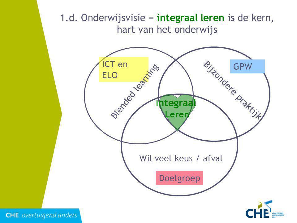 ICT en ELO GPW Doelgroep Blended learning Bijzondere praktijk Wil veel keus / afval 1.d.