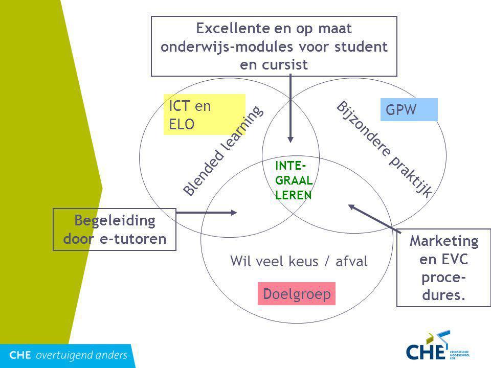 ICT en ELO GPW Doelgroep Excellente en op maat onderwijs-modules voor student en cursist Begeleiding door e-tutoren Marketing en EVC proce- dures.