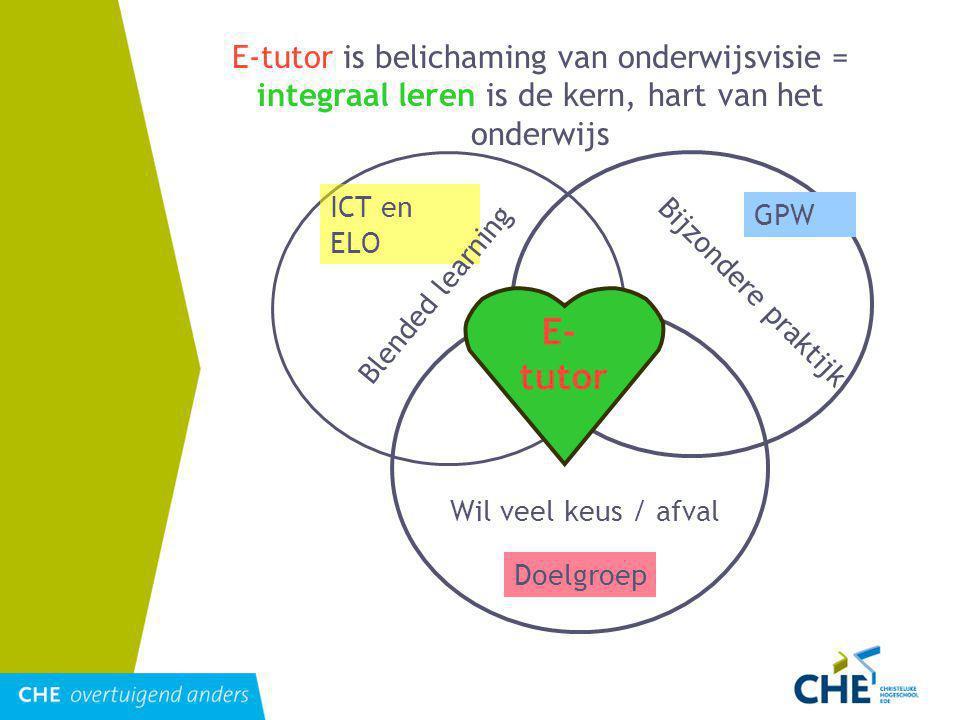 ICT en ELO GPW Doelgroep Blended learning Bijzondere praktijk Wil veel keus / afval E-tutor is belichaming van onderwijsvisie = integraal leren is de kern, hart van het onderwijs E- tutor