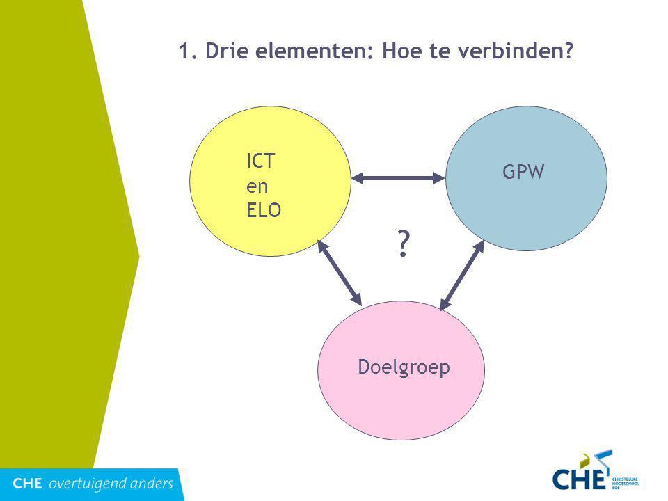 ICT en ELO GPW Doelgroep 1. Drie elementen: Hoe te verbinden? ?