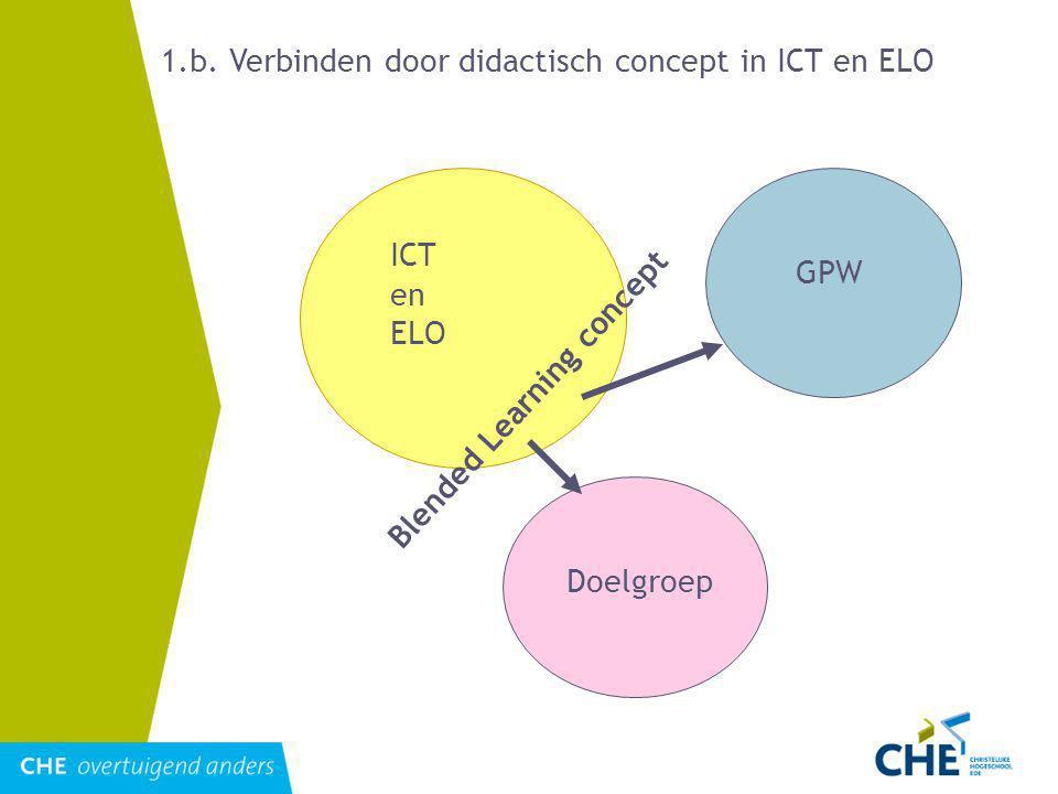 ICT en ELO GPW Doelgroep Blended Learning concept 1.b.