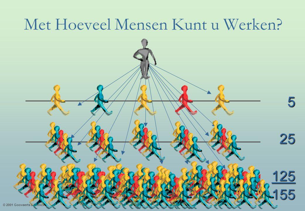 © 2001 Goovaerts & Menick Met Hoeveel Mensen Kunt u Werken 392739525125155
