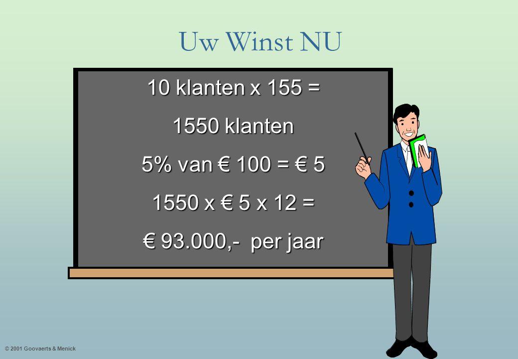 © 2001 Goovaerts & Menick 10 klanten x 155 = 1550 klanten 5% van € 100 = € 5 1550 x € 5 x 12 = € 93.000,- per jaar Uw Winst NU