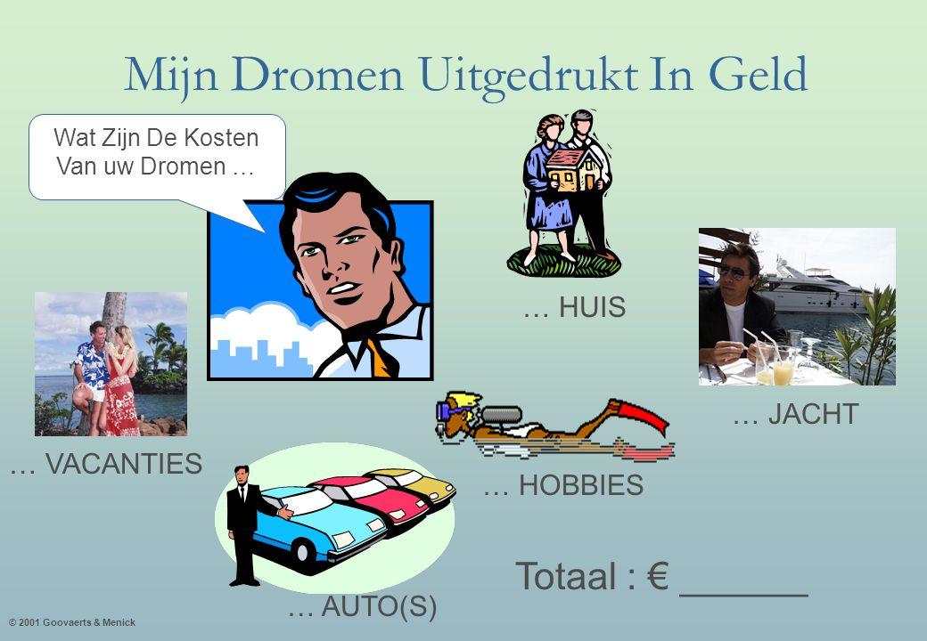 © 2001 Goovaerts & Menick Mijn Dromen Uitgedrukt In Geld Wat Zijn De Kosten Van uw Dromen … … AUTO(S) … HUIS … JACHT Totaal : € ______ … HOBBIES … VACANTIES