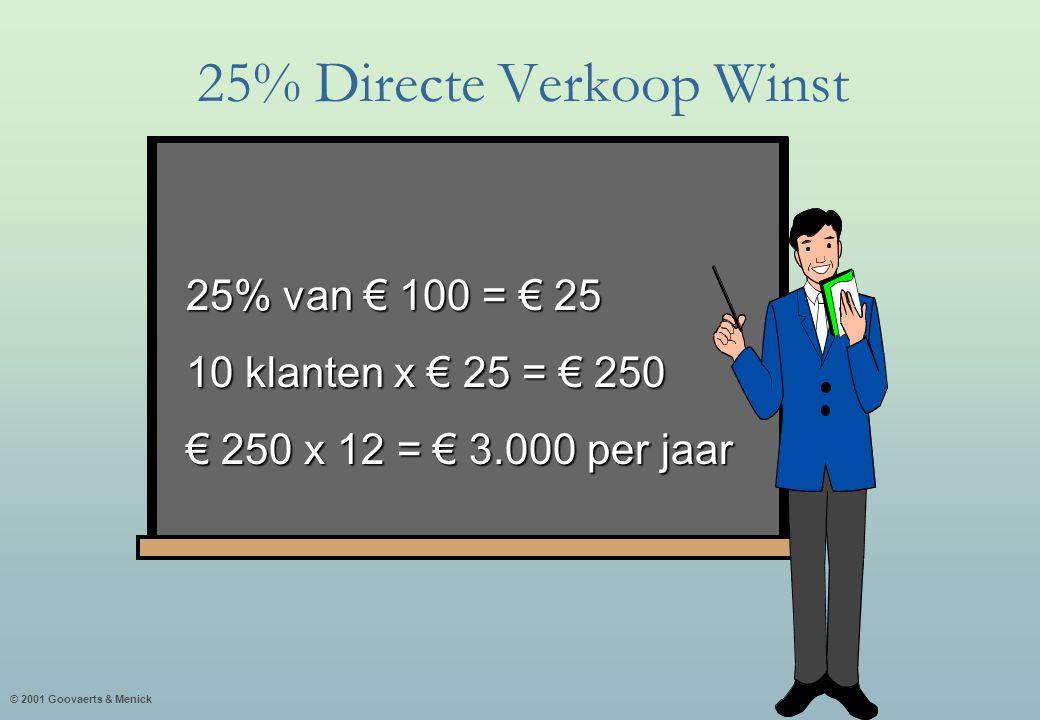 © 2001 Goovaerts & Menick 25% van € 100 = € 25 10 klanten x € 25 = € 250 € 250 x 12 = € 3.000 per jaar 25% Directe Verkoop Winst