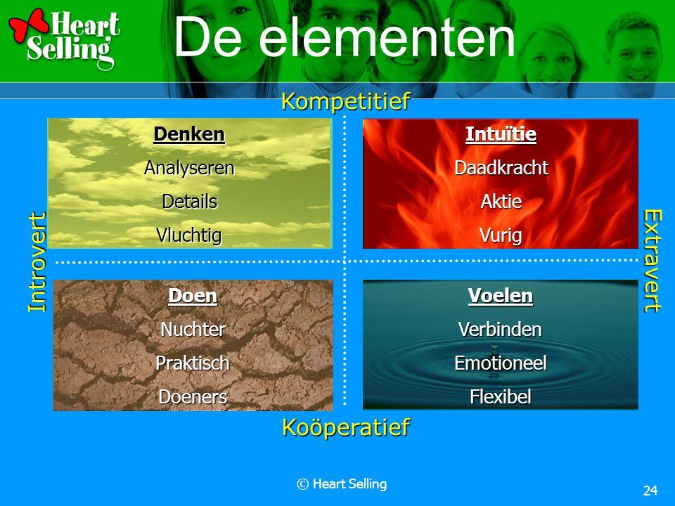 © Heart Selling 24 De elementenVoelenVerbindenEmotioneelFlexibel DenkenAnalyserenDetailsVluchtigIntuïtieDaadkrachtAktieVurig DoenNuchterPraktischDoeners IntrovertExtravert KoöperatiefKompetitief