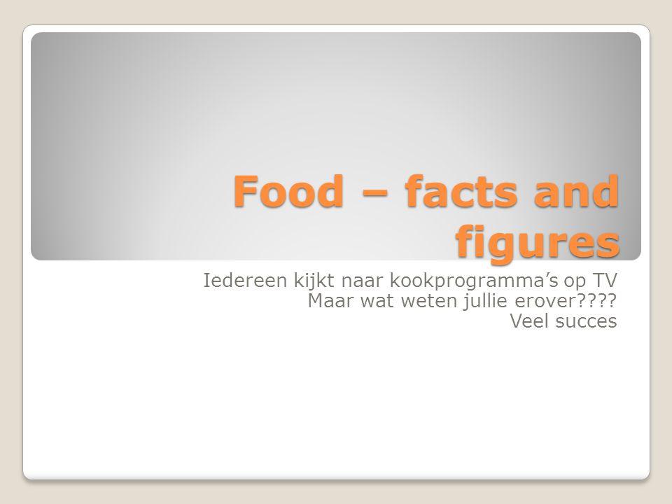 Food – facts and figures Iedereen kijkt naar kookprogramma's op TV Maar wat weten jullie erover???? Veel succes