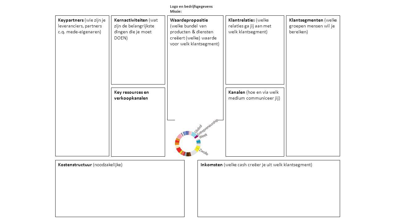 Keypartners (wie zijn je leveranciers, partners c.q. mede-eigenaren) Waardepropositie (welke bundel van producten & diensten creëert (welke) waarde vo
