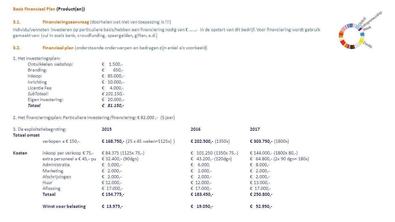 Basis Financieel Plan (Product(en)) 3.1.Financieringsaanvraag (doorhalen wat niet van toepassing is !!!) Individu/vennoten investeren op particuliere