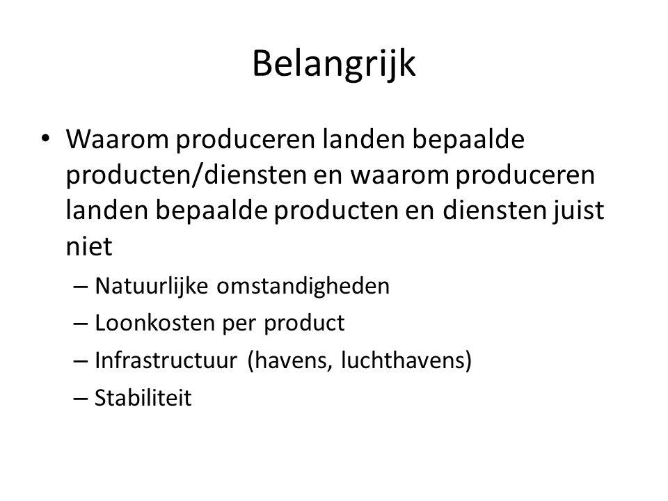 Belangrijk Waarom produceren landen bepaalde producten/diensten en waarom produceren landen bepaalde producten en diensten juist niet – Natuurlijke omstandigheden – Loonkosten per product – Infrastructuur (havens, luchthavens) – Stabiliteit