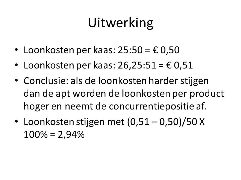 Uitwerking Loonkosten per kaas: 25:50 = € 0,50 Loonkosten per kaas: 26,25:51 = € 0,51 Conclusie: als de loonkosten harder stijgen dan de apt worden de loonkosten per product hoger en neemt de concurrentiepositie af.