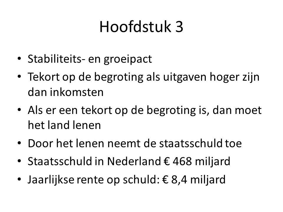 Hoofdstuk 3 Stabiliteits- en groeipact Tekort op de begroting als uitgaven hoger zijn dan inkomsten Als er een tekort op de begroting is, dan moet het land lenen Door het lenen neemt de staatsschuld toe Staatsschuld in Nederland € 468 miljard Jaarlijkse rente op schuld: € 8,4 miljard