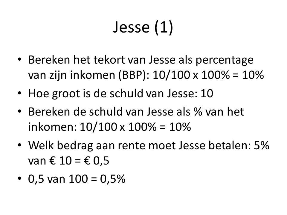 Jesse (1) Bereken het tekort van Jesse als percentage van zijn inkomen (BBP): 10/100 x 100% = 10% Hoe groot is de schuld van Jesse: 10 Bereken de schuld van Jesse als % van het inkomen: 10/100 x 100% = 10% Welk bedrag aan rente moet Jesse betalen: 5% van € 10 = € 0,5 0,5 van 100 = 0,5%