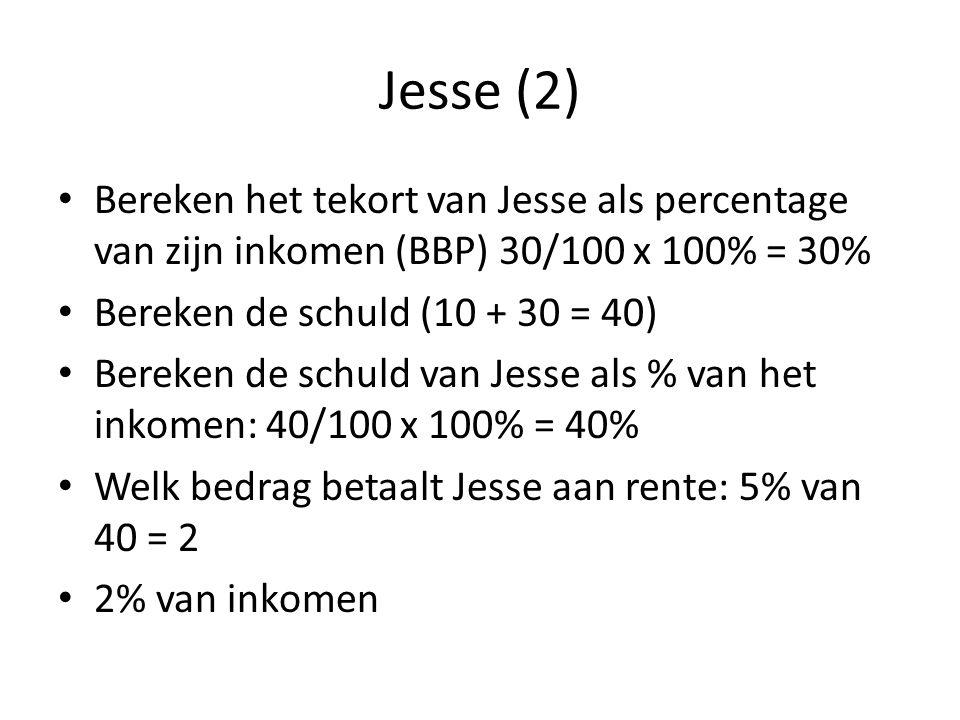 Jesse (2) Bereken het tekort van Jesse als percentage van zijn inkomen (BBP) 30/100 x 100% = 30% Bereken de schuld (10 + 30 = 40) Bereken de schuld van Jesse als % van het inkomen: 40/100 x 100% = 40% Welk bedrag betaalt Jesse aan rente: 5% van 40 = 2 2% van inkomen