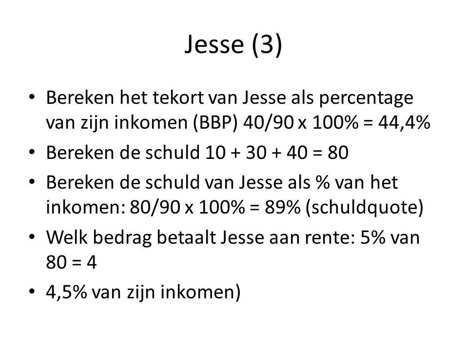Jesse (3) Bereken het tekort van Jesse als percentage van zijn inkomen (BBP) 40/90 x 100% = 44,4% Bereken de schuld 10 + 30 + 40 = 80 Bereken de schuld van Jesse als % van het inkomen: 80/90 x 100% = 89% (schuldquote) Welk bedrag betaalt Jesse aan rente: 5% van 80 = 4 4,5% van zijn inkomen)