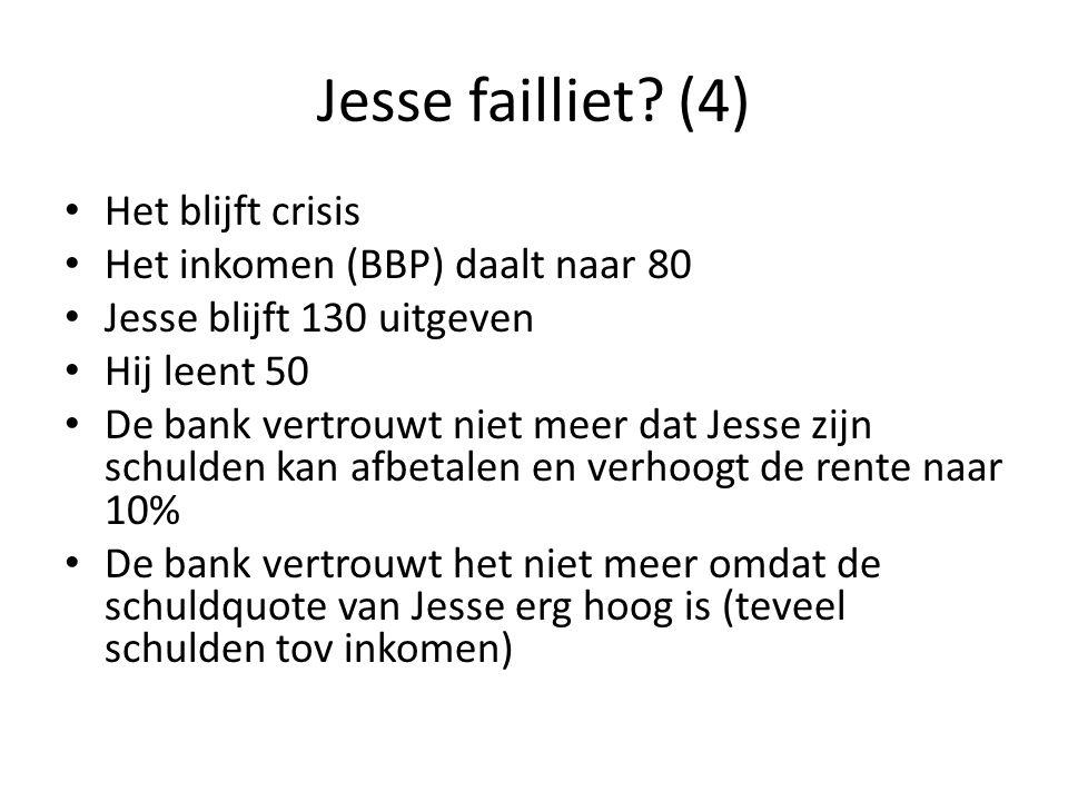 Jesse failliet.