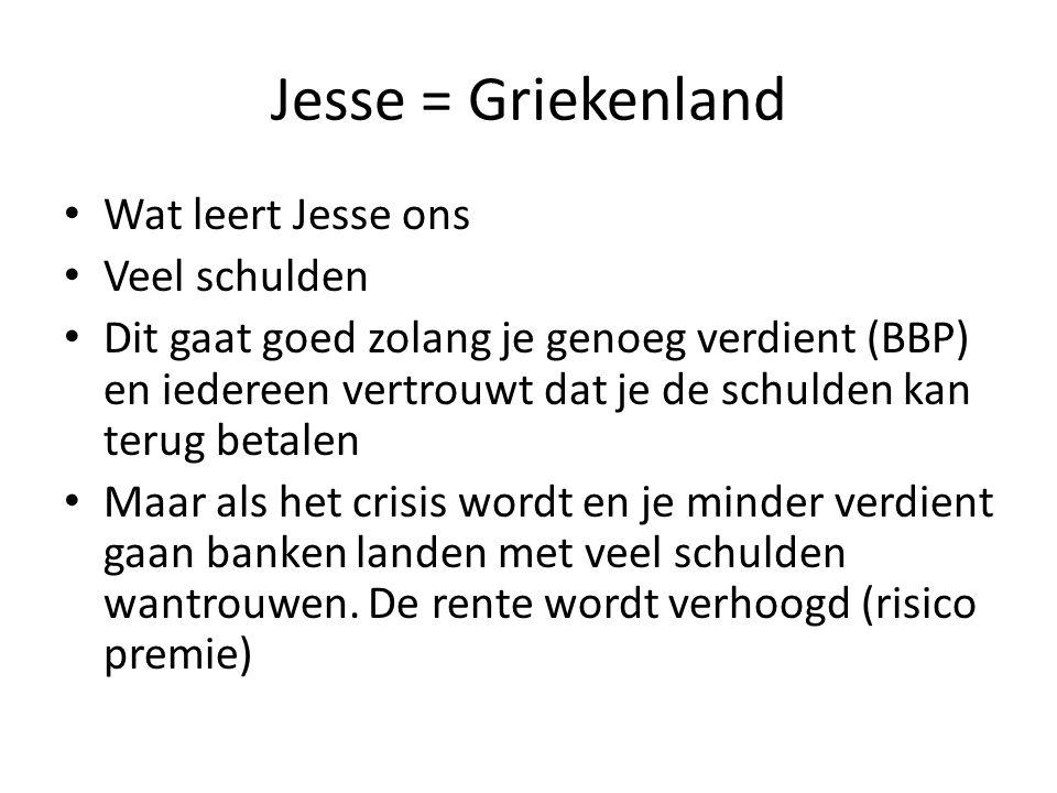 Jesse = Griekenland Wat leert Jesse ons Veel schulden Dit gaat goed zolang je genoeg verdient (BBP) en iedereen vertrouwt dat je de schulden kan terug betalen Maar als het crisis wordt en je minder verdient gaan banken landen met veel schulden wantrouwen.