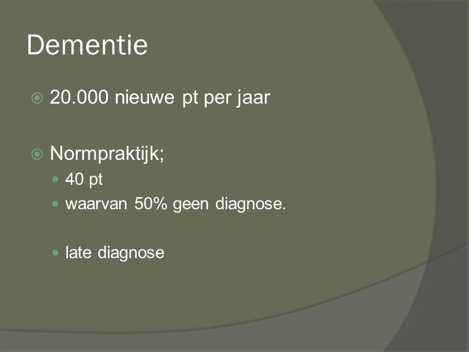 Dementie  20.000 nieuwe pt per jaar  Normpraktijk; 40 pt waarvan 50% geen diagnose. late diagnose