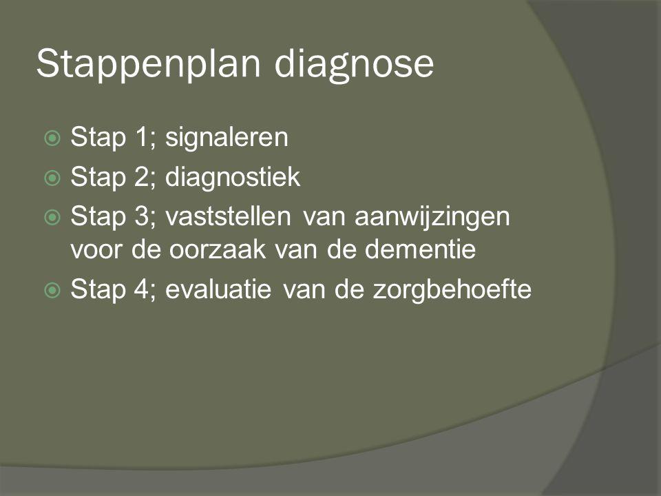 Stappenplan diagnose SStap 1; signaleren SStap 2; diagnostiek SStap 3; vaststellen van aanwijzingen voor de oorzaak van de dementie SStap 4; e