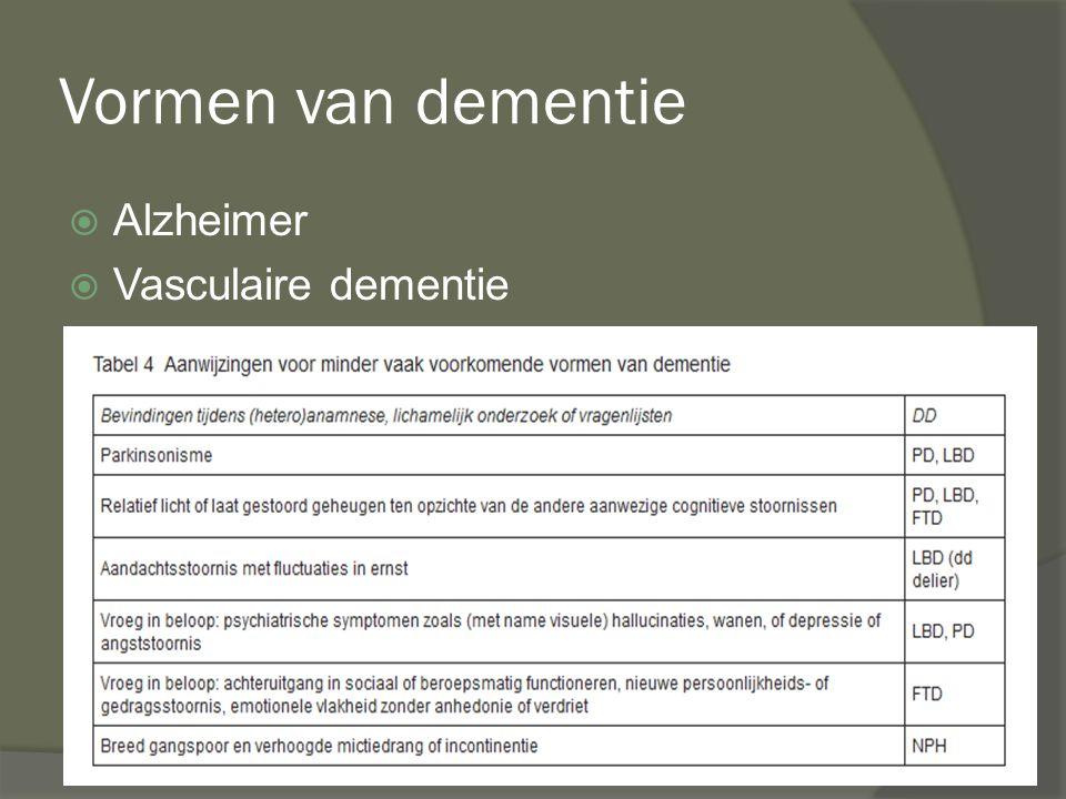 Vormen van dementie  Alzheimer  Vasculaire dementie  Parkinson dementie  Frontotemporale dementie  Lewy body dementie