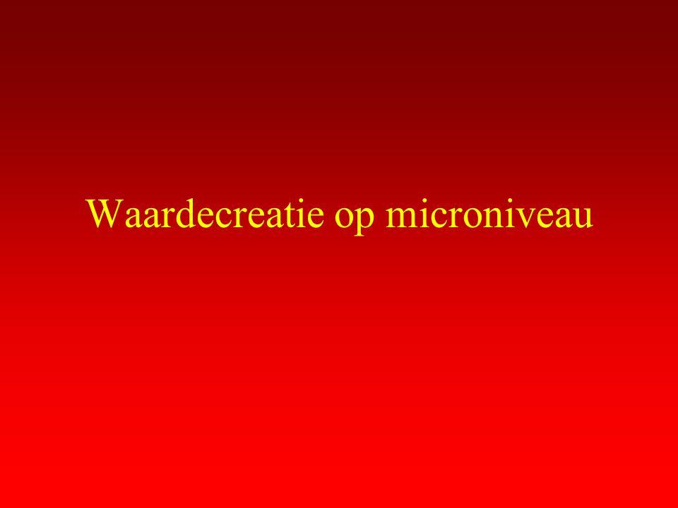 Microwaardecreatie  Transactioneel: gericht op klanten die sec op product, prijs en koopgemak waarde toekennen.