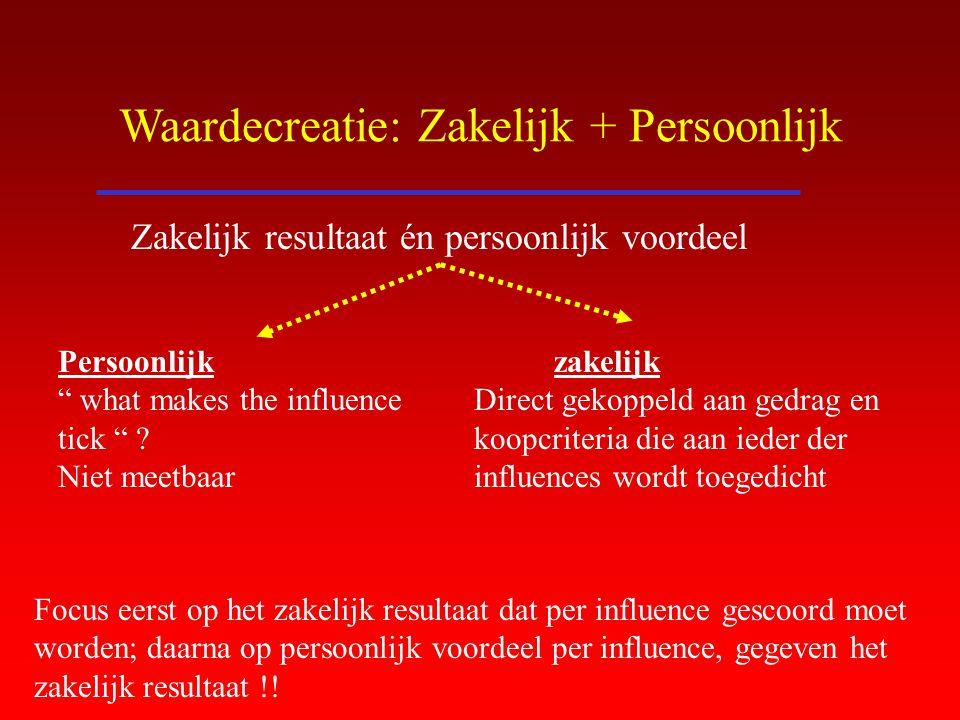"""Waardecreatie: Zakelijk + Persoonlijk Zakelijk resultaat én persoonlijk voordeel Persoonlijk """" what makes the influence tick """" ? Niet meetbaar zakelij"""