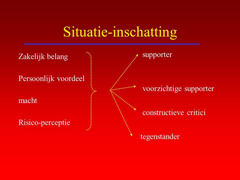 Situatie-inschatting Zakelijk belang Persoonlijk voordeel macht Risico-perceptie supporter voorzichtige supporter constructieve critici tegenstander