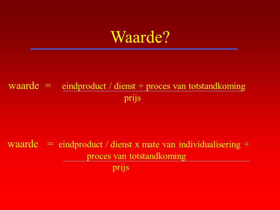 Waarde? waarde = eindproduct / dienst + proces van totstandkoming prijs waarde = eindproduct / dienst x mate van individualisering + proces van totsta