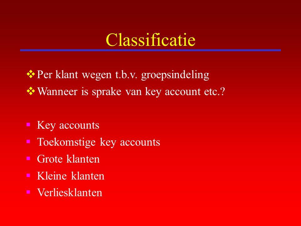 Classificatie  Per klant wegen t.b.v. groepsindeling  Wanneer is sprake van key account etc.?  Key accounts  Toekomstige key accounts  Grote klan
