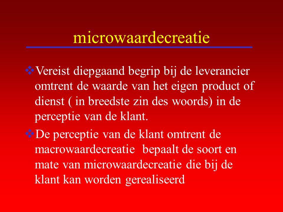 microwaardecreatie  Vereist diepgaand begrip bij de leverancier omtrent de waarde van het eigen product of dienst ( in breedste zin des woords) in de
