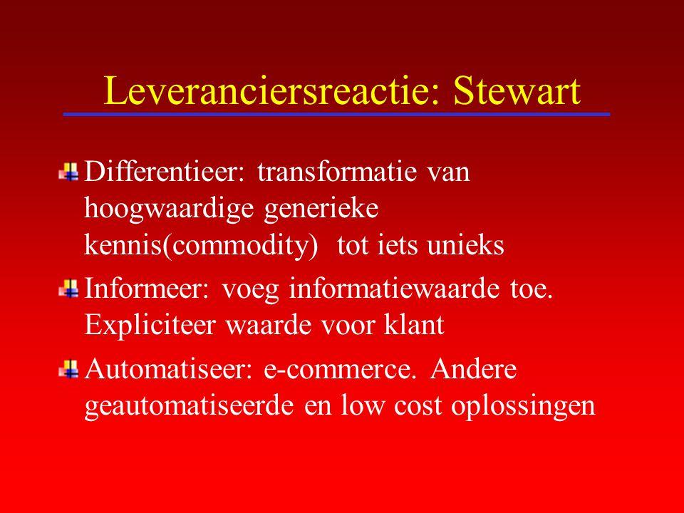 Leveranciersreactie: Stewart Differentieer: transformatie van hoogwaardige generieke kennis(commodity) tot iets unieks Informeer: voeg informatiewaard