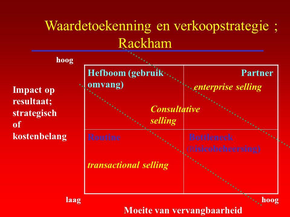 Waardetoekenning en verkoopstrategie ; Rackham Hefboom (gebruik omvang) Partner enterprise selling Routine transactional selling Bottleneck (R isicobe