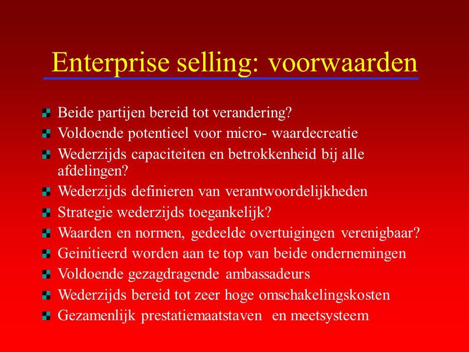 Enterprise selling: voorwaarden Beide partijen bereid tot verandering? Voldoende potentieel voor micro- waardecreatie Wederzijds capaciteiten en betro