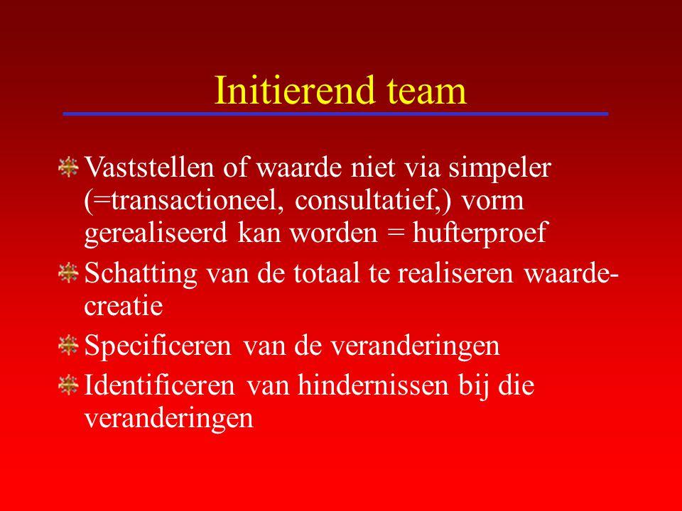 Initierend team Vaststellen of waarde niet via simpeler (=transactioneel, consultatief,) vorm gerealiseerd kan worden = hufterproef Schatting van de t