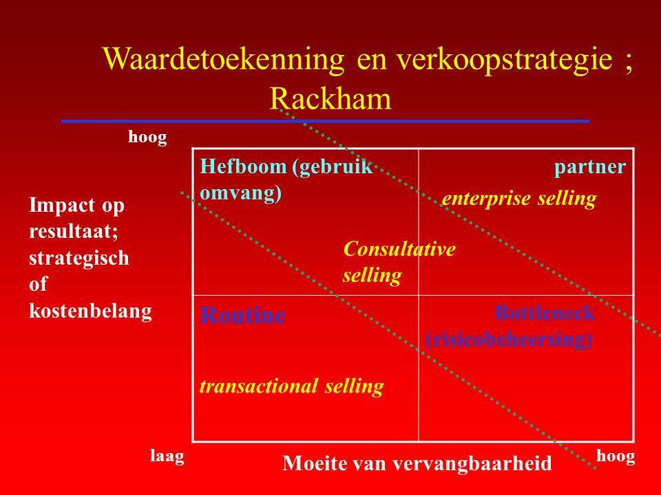 Waardetoekenning en verkoopstrategie ; Rackham Hefboom (gebruik omvang) partner enterprise selling Routine transactional selling Bottleneck (risicobeh