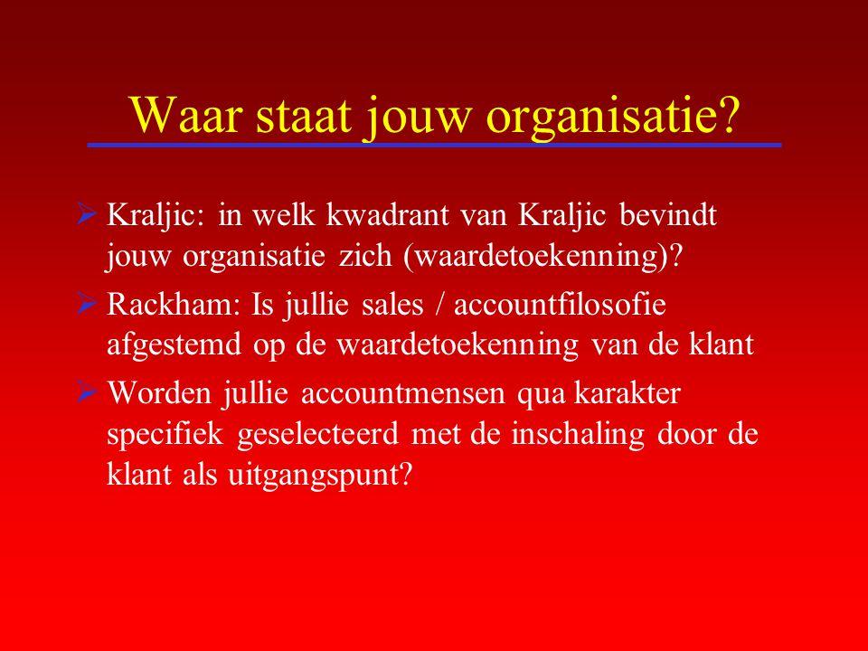 Waar staat jouw organisatie?  Kraljic: in welk kwadrant van Kraljic bevindt jouw organisatie zich (waardetoekenning)?  Rackham: Is jullie sales / ac
