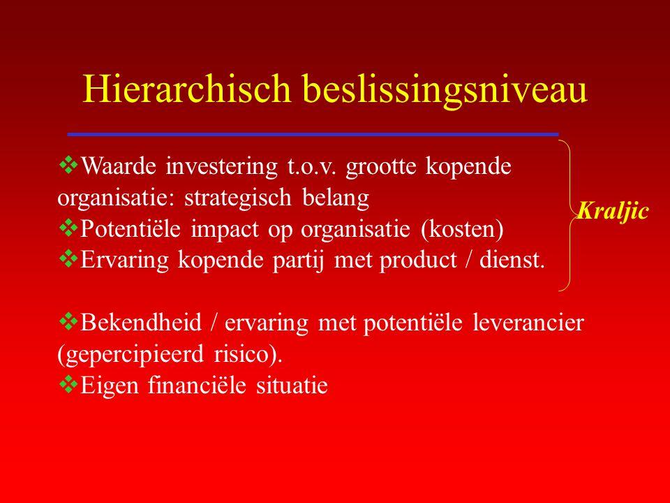 Hierarchisch beslissingsniveau  Waarde investering t.o.v. grootte kopende organisatie: strategisch belang  Potentiële impact op organisatie (kosten)