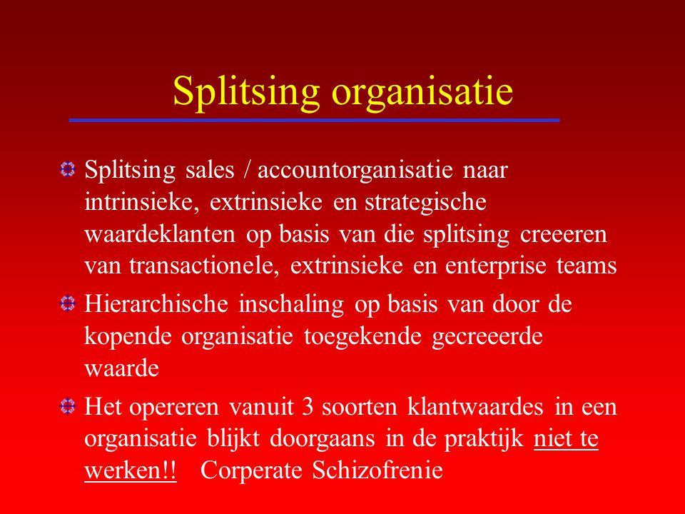 Splitsing organisatie Splitsing sales / accountorganisatie naar intrinsieke, extrinsieke en strategische waardeklanten op basis van die splitsing cree