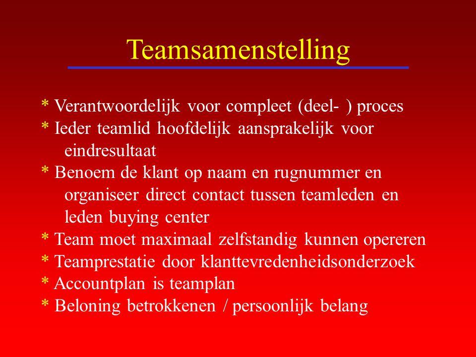Teamsamenstelling * Verantwoordelijk voor compleet (deel- ) proces * Ieder teamlid hoofdelijk aansprakelijk voor eindresultaat * Benoem de klant op na