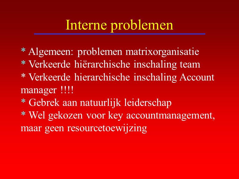 Interne problemen * Algemeen: problemen matrixorganisatie * Verkeerde hiërarchische inschaling team * Verkeerde hierarchische inschaling Account manag